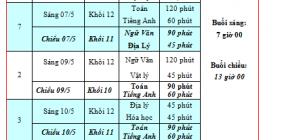 LỊCH KIỂM TRA HỌC KÌ II - NĂM HỌC 2015-2016